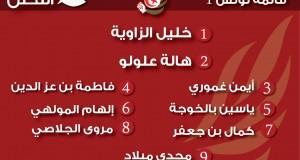 takatol-listes-Tunis-1